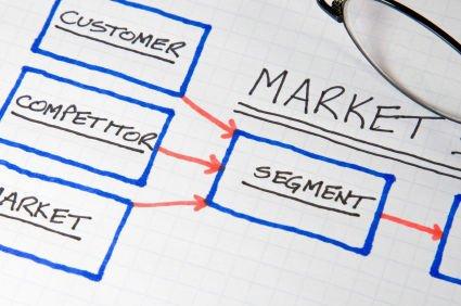 Strategic Marketing Plans for SME Tourism Operators